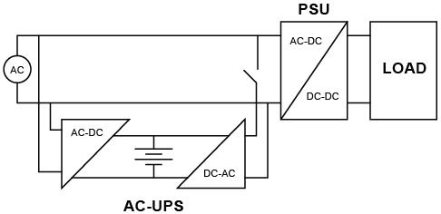 basic ac ups block diagram