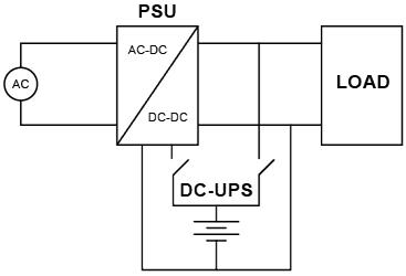 Delta power supply simplify power disruption management basic dc ups block diagram ccuart Gallery