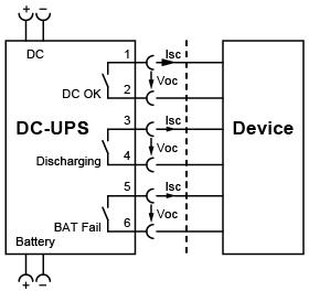 delta power supply simplify power disruption management rh deltapsu com UPS Block Diagram Circuit Diagram PDF